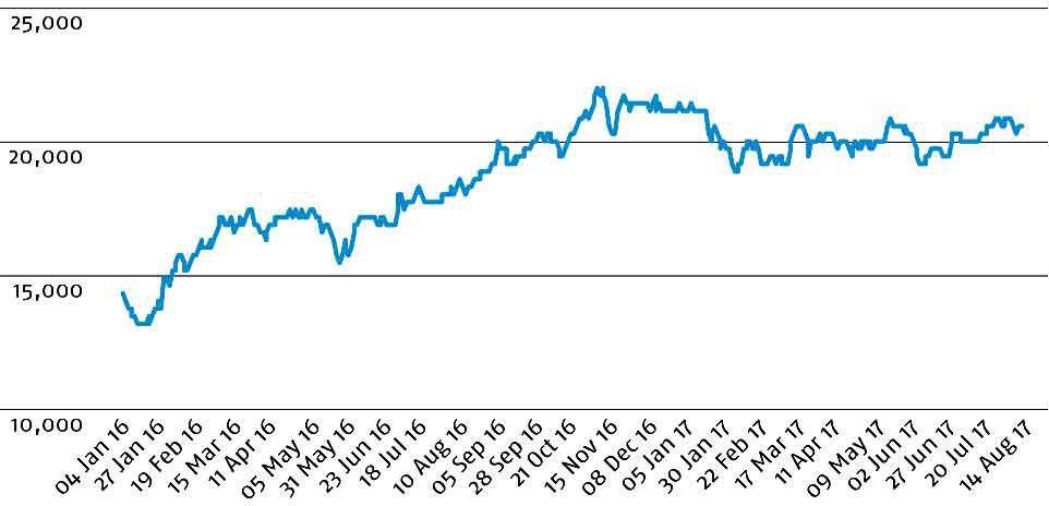 بازار بین المللی تولید و عرضه قلع در جهان