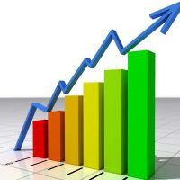 تغییرات قیمت جهانی محصولات صنعتی و معدنی